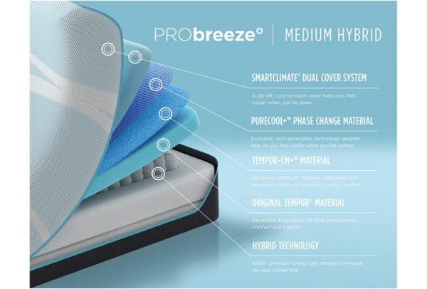 Tempur-ProBreeze Medium Hybrid