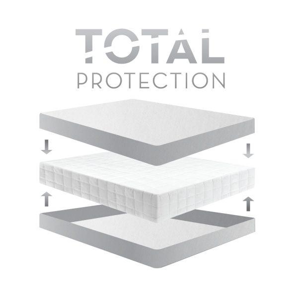 Encase HD Mattress Protector
