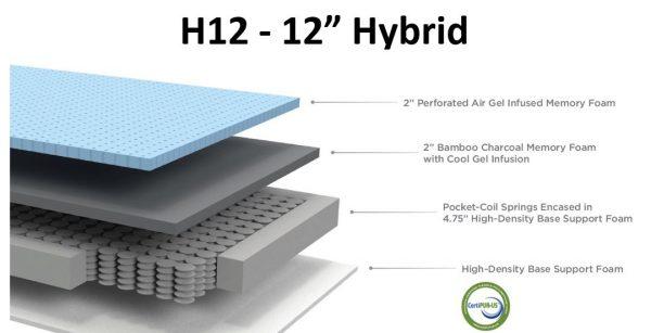 Sunset H12 Hybrid Mattress