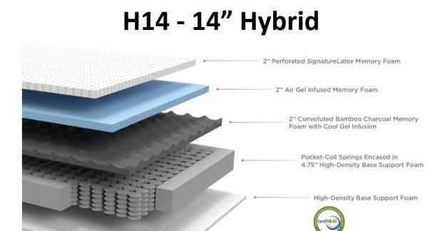 Sunset H14 Hybrid Mattress