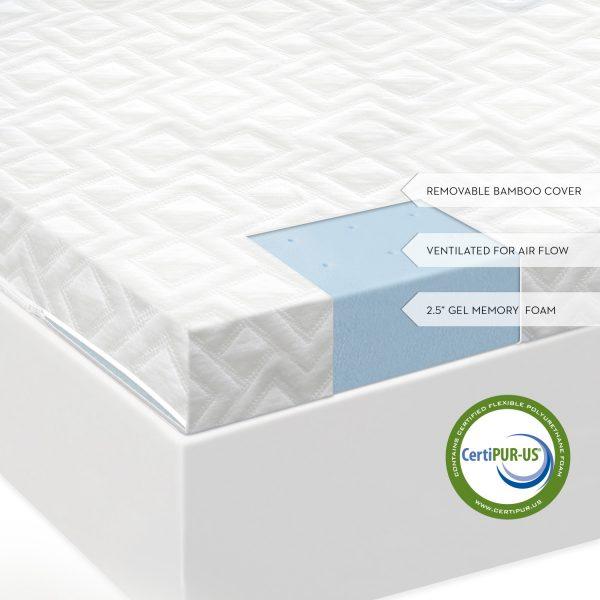 2.5 Inch Gel Memory Foam Mattress Topper